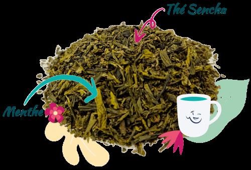 Composition du Thé à la menthe